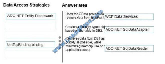 lead4pass 70-487 exam question q4-1