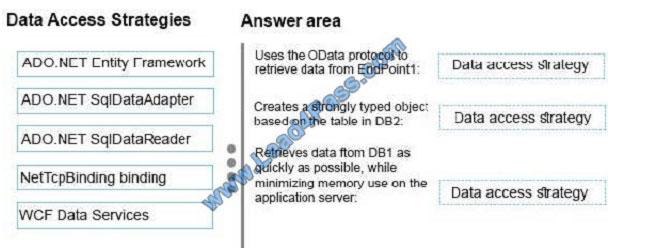 lead4pass 70-487 exam question q4